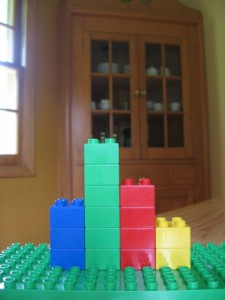 Students can graph using lego pieces.