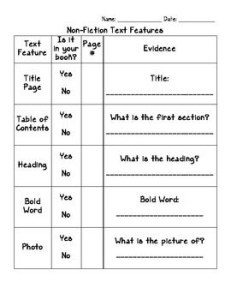 Worksheets Nonfiction Text Features Worksheets nonfiction text features worksheet 3rd grade sharebrowse collection of first grade