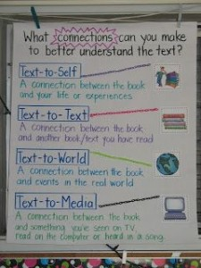 Great lesson ideas on how to teach reading strategies. This will work miracles for your students!