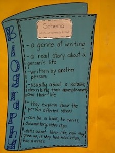 A wonderful piece for biography unit ideas for primary grades. Incorporate reading and writing with these creative ideas are sure to engage your students!