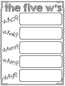 graphic organizers for creative writing Unit 3 : writing creative text activities  unit four-creative writing-this unit  helps student develop creative  web design graphic organizer attached) 19.