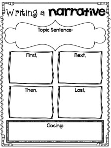 speculative writing graphic organizer Move organized writing and reading comprehension to center stage with the  graphic organizers from the mailbox® you'll find graphic organizers for all types  of.