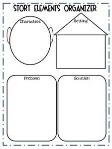 creative story writing graphic organizer Here are some graphic organizers that can be used in your classrooms  graphic organizer story plot map graphic organizer story organizer.