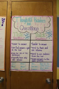 Teach students how to ask effective questions as a reading strategy with these fantastic ideas!