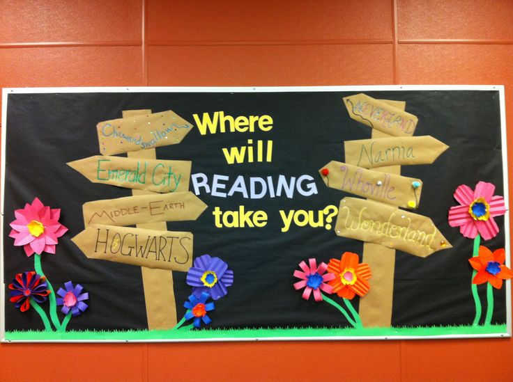 Creative Ways To Display Quotes: Top 5 Classroom Reading Displays