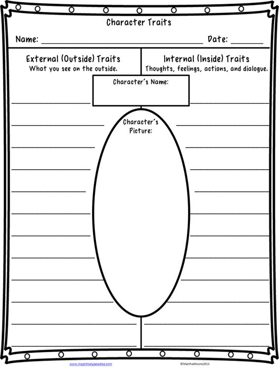 Teaching Character Traits My Everyday Classroom – Character Sketch Worksheet