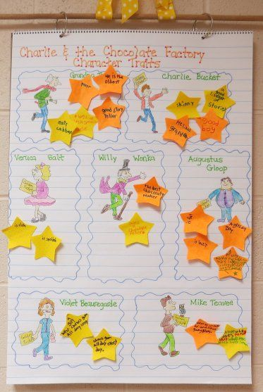 A wonderful list of steps and lessons for teaching character traits.