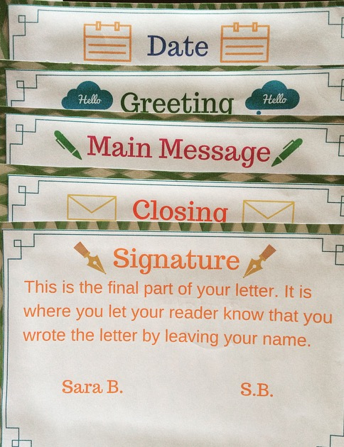 "Teach kids how to write letters with this great ""parts of a letter"" poster with cards."