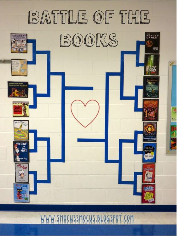 Creative classroom reading displays that will get your students excited about reading!